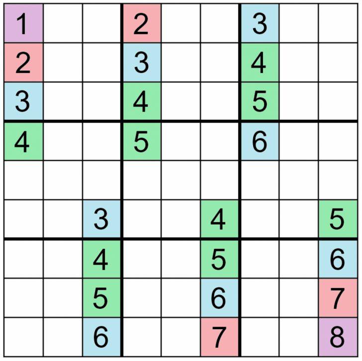 Sudoku Printable 3X3