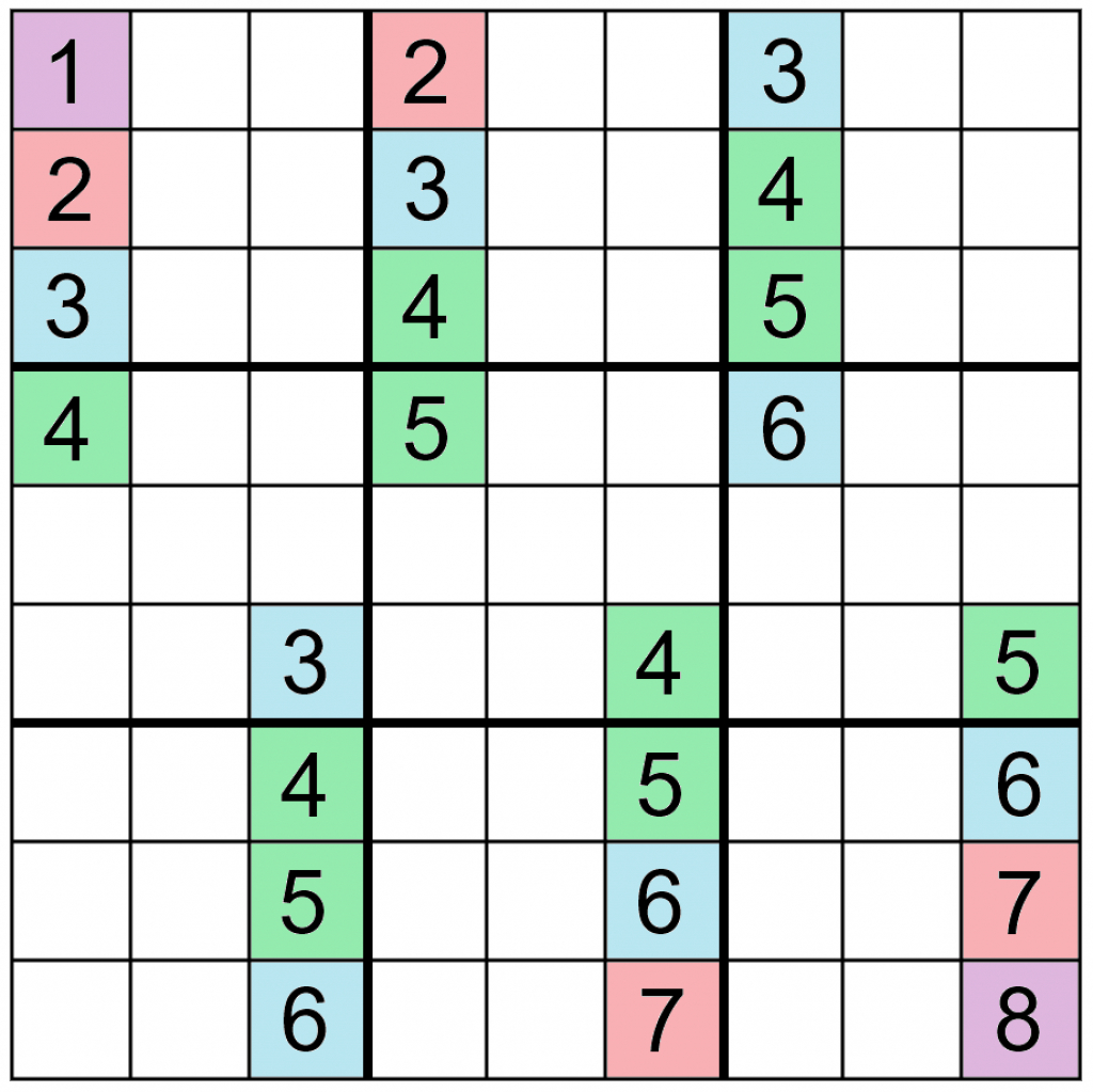 Mathematics Of Sudoku - Wikipedia | Zigzag Sudoku Printable Download