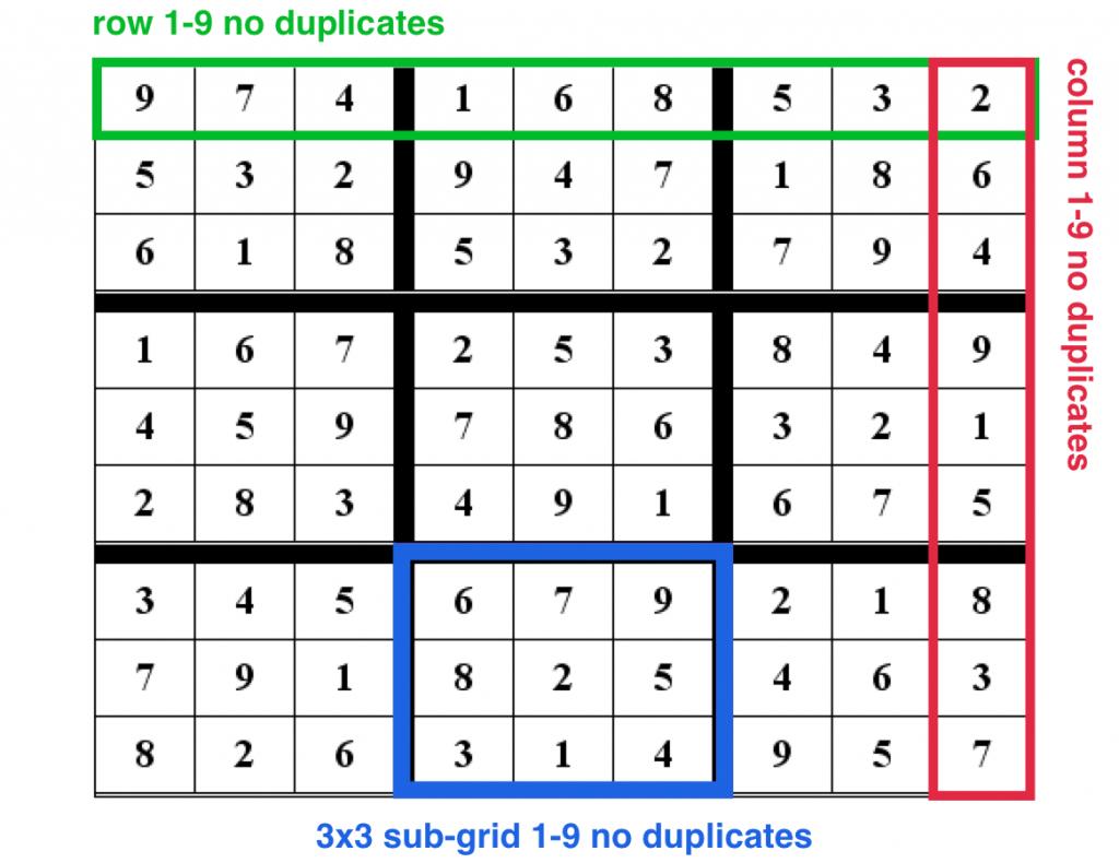 Msn Sudoku - Under.bergdorfbib.co | Free Printable Kingdom Sudoku